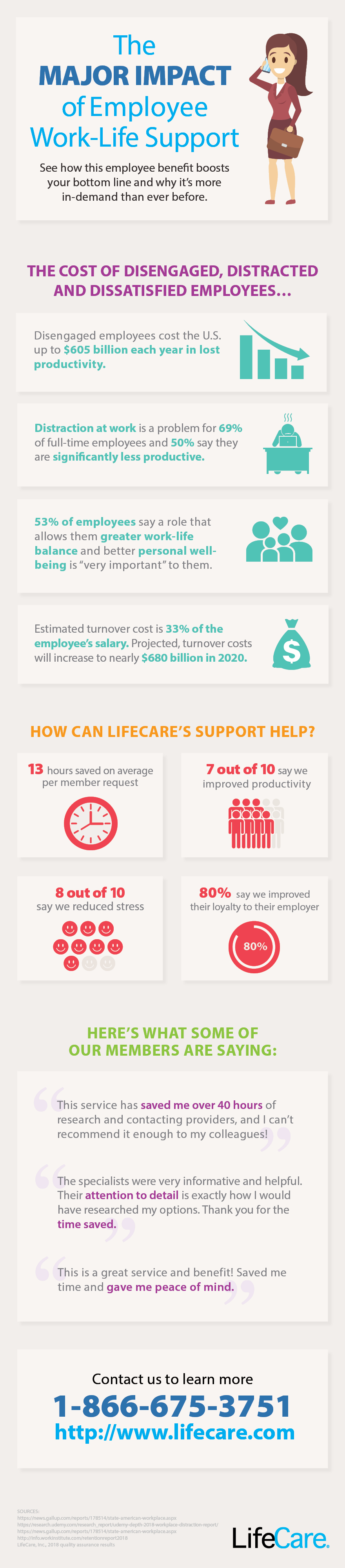 The Major Impact of Employee Work-Life Support